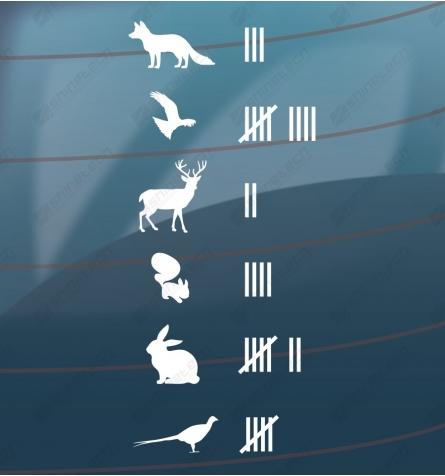 Regnskab med dyr