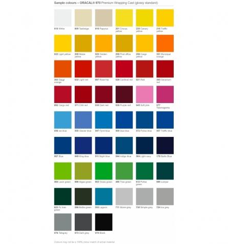 Indpakningsfolie m. kanaler - Blanke farver